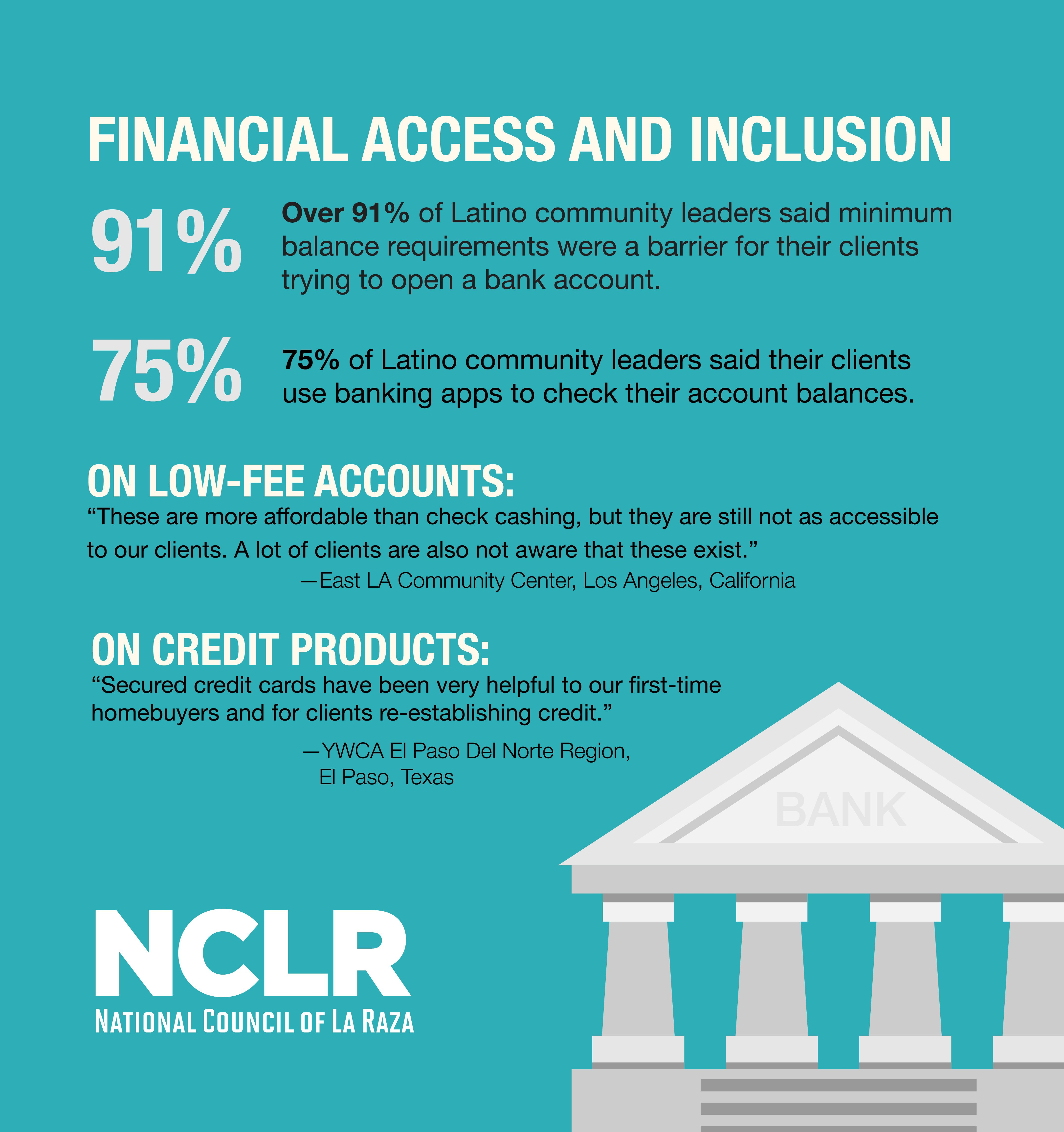Financial-access-sharegraphic