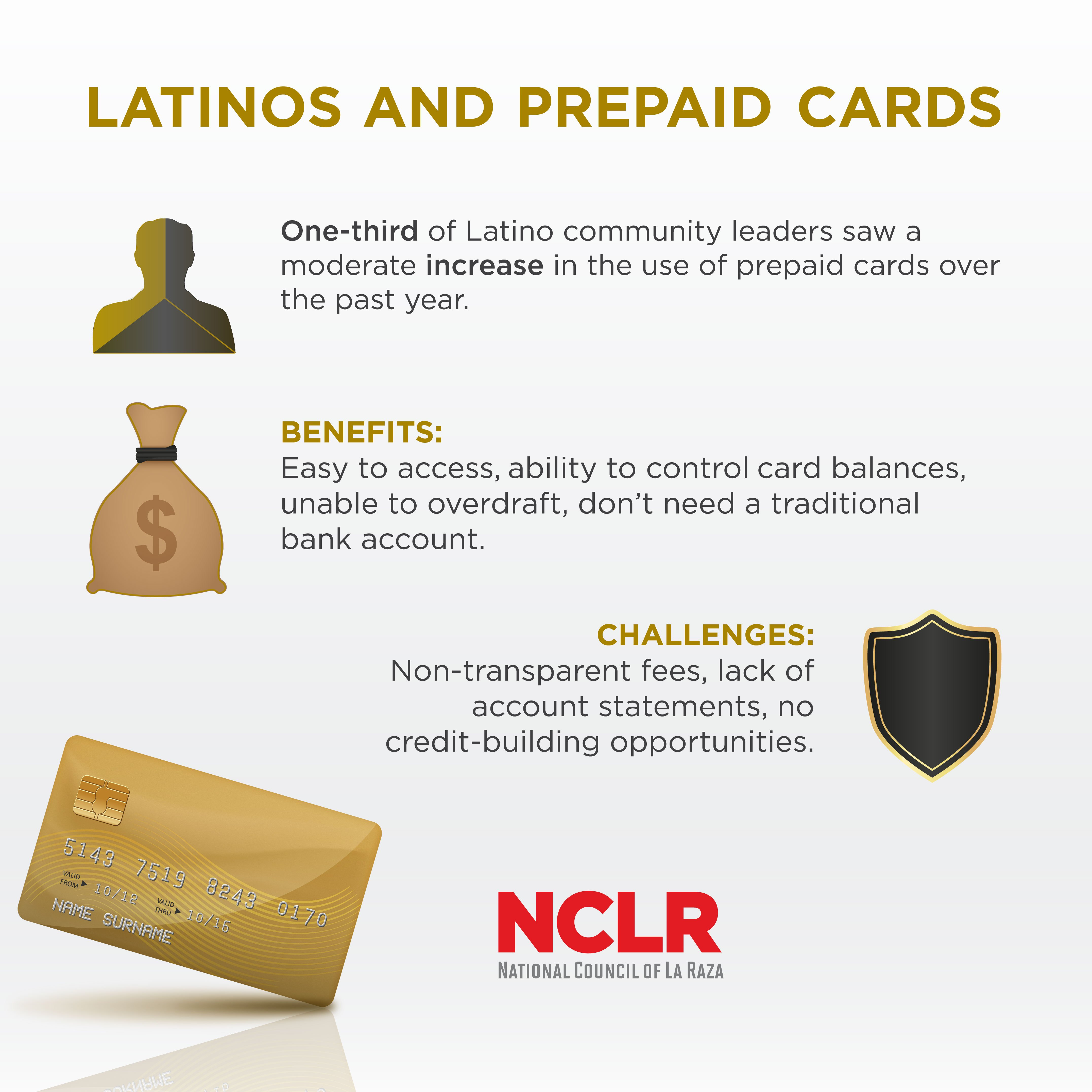 Prepaid-cards-sharegraphic-1